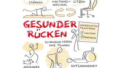 Photo of Volkskrankheit Rückenschmerzen